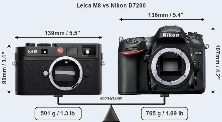 Compare Leica M8 and Nikon D7200