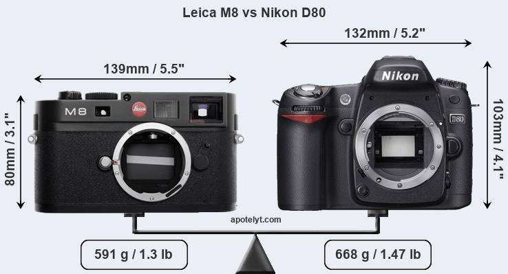 Compare Leica M8 and Nikon D80