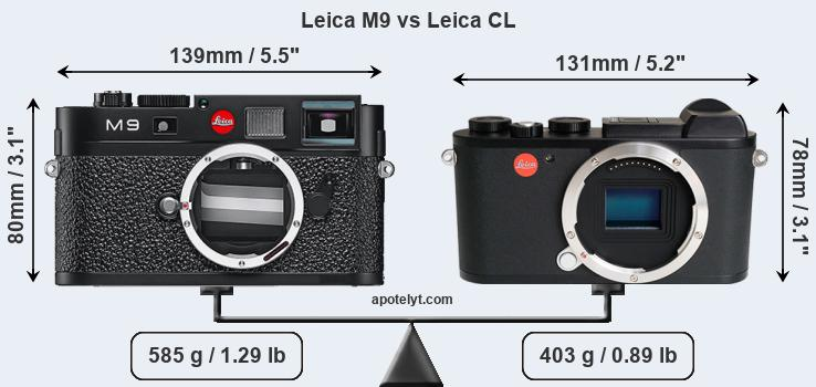 Compare Leica M9 and Leica CL