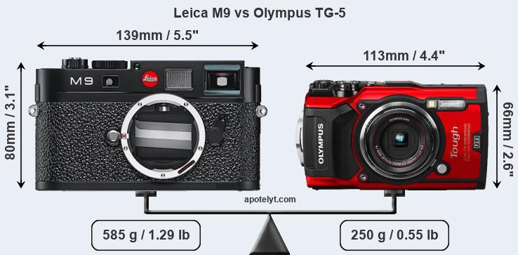 Compare Leica M9 and Olympus TG-5