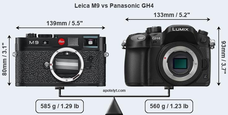 Compare Leica M9 and Panasonic GH4
