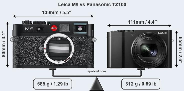 Compare Leica M9 and Panasonic TZ100