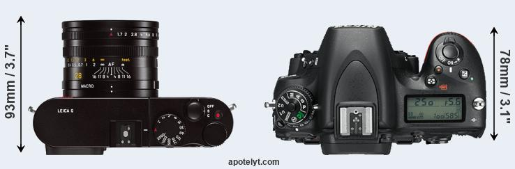 Q Typ 116 versus D750 top view