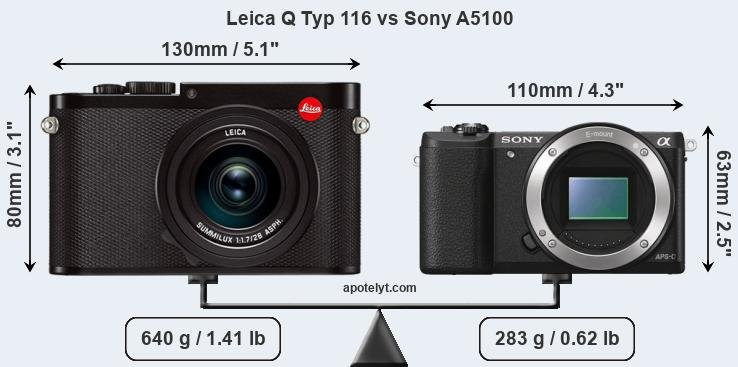 Size Leica Q Typ 116 vs Sony A5100