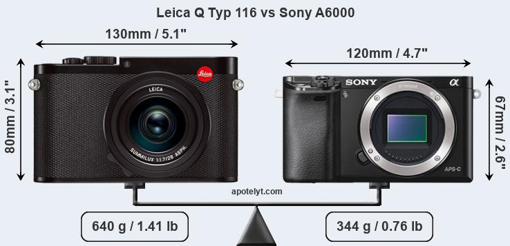 Size Leica Q Typ 116 vs Sony A6000