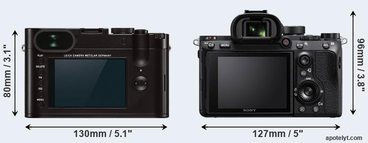 Q Typ 116 and A7R III rear side