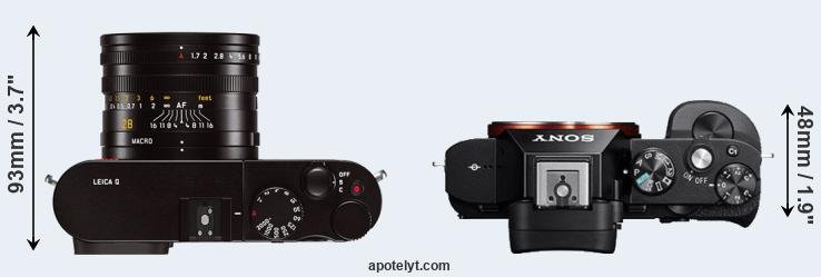 Q Typ 116 versus A7R top view