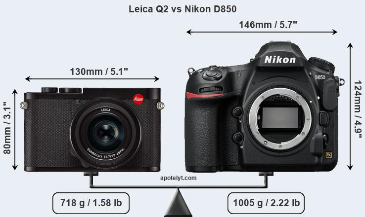 Leica Q2 vs Nikon D850 Comparison Review