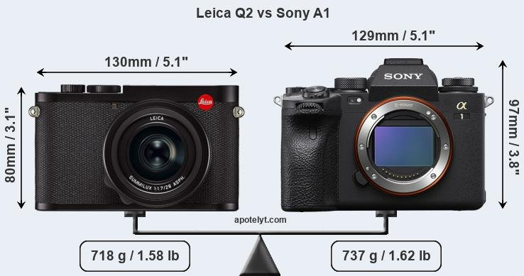 Size Leica Q2 vs Sony A1