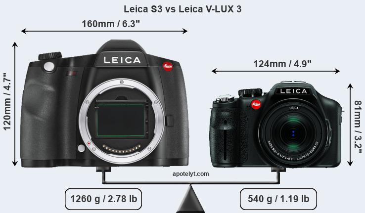 Size Leica S3 vs Leica V-LUX 3