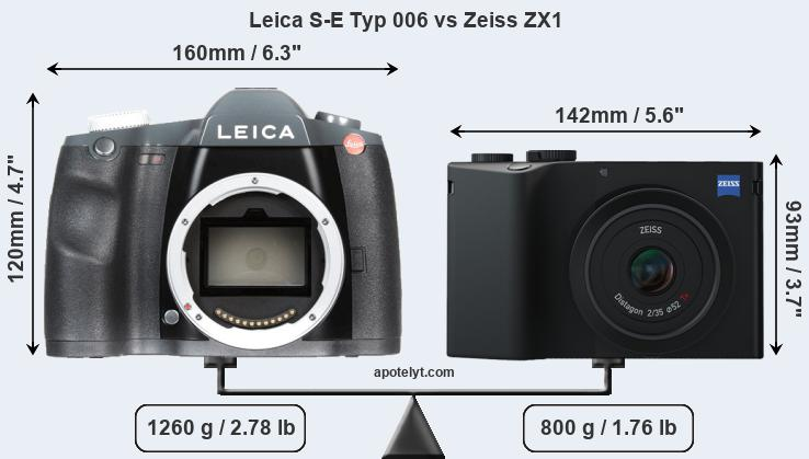Size Leica S-E Typ 006 vs Zeiss ZX1