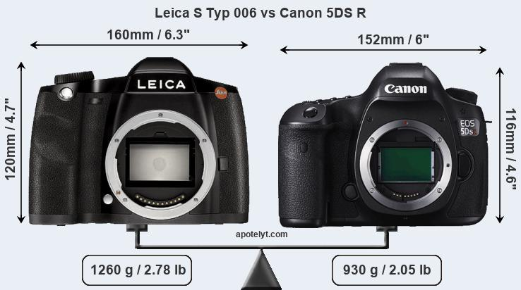 Leica S Typ 006 vs Canon 5DS R front
