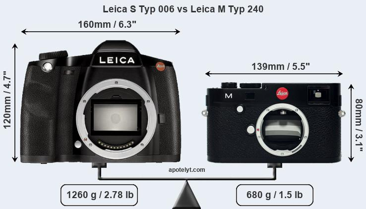 Leica S Typ 006 vs Leica M Typ 240 front