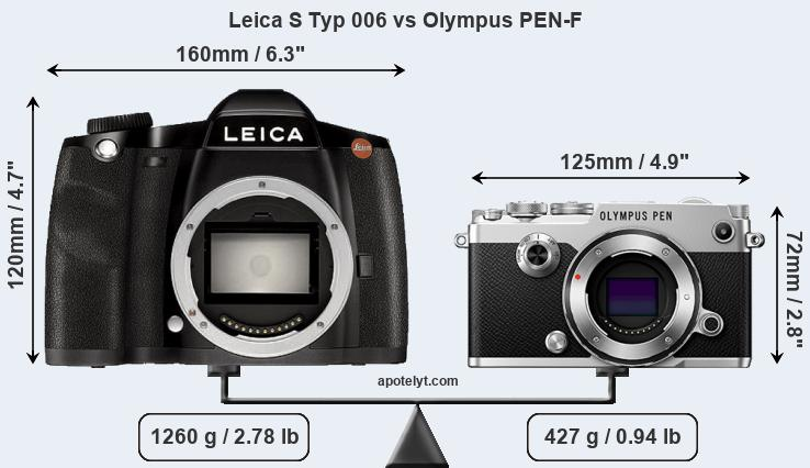 Size Leica S Typ 006 vs Olympus PEN-F