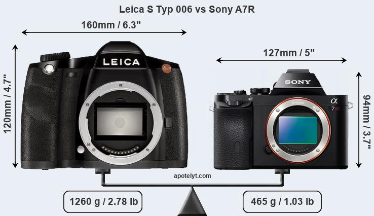 Snapsort Leica S Typ 006 vs Sony A7R