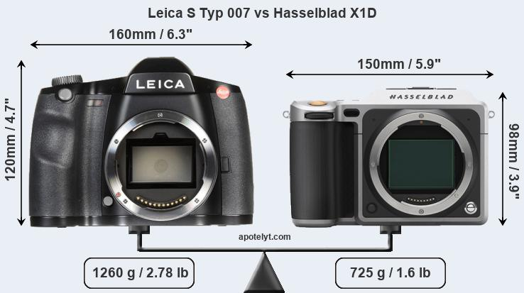 Compare Leica S Typ 007 vs Hasselblad X1D