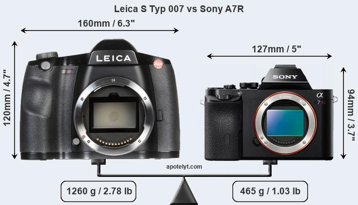 Leica S Typ 007 vs Sony A7R front