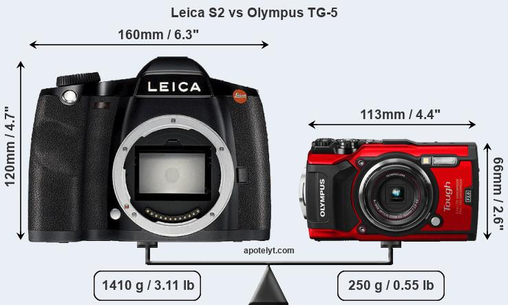 Size Leica S2 vs Olympus TG-5
