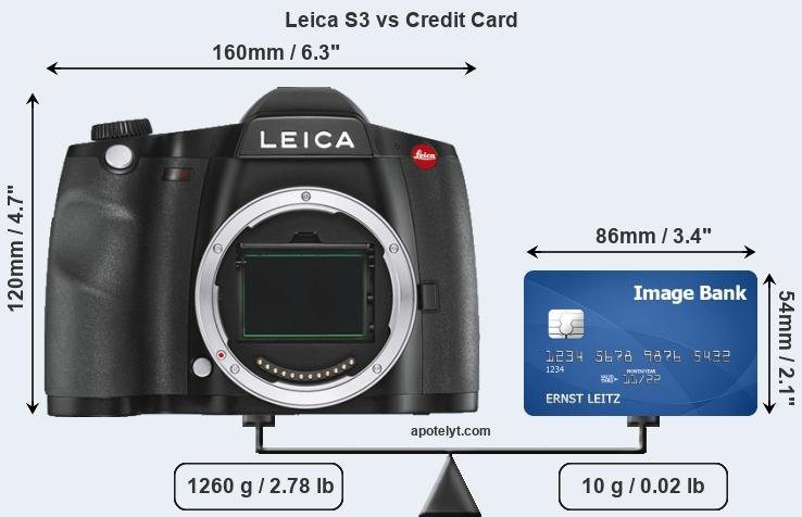 Leica S3 vs credit card front
