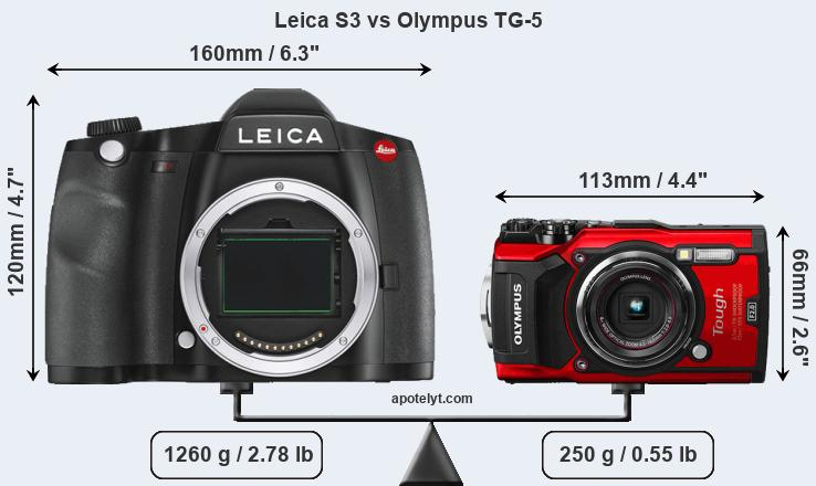Size Leica S3 vs Olympus TG-5