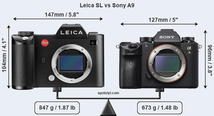 Leica SL vs Sony A9 front