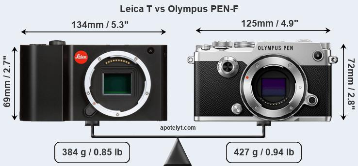 Compare Leica T vs Olympus PEN-F