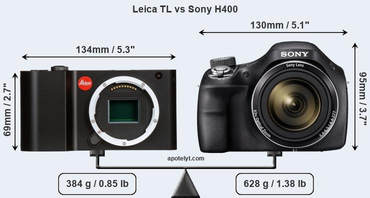 Size Leica TL vs Sony H400