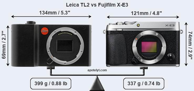 Leica TL2 and Fujifilm X-E3 sensor measures