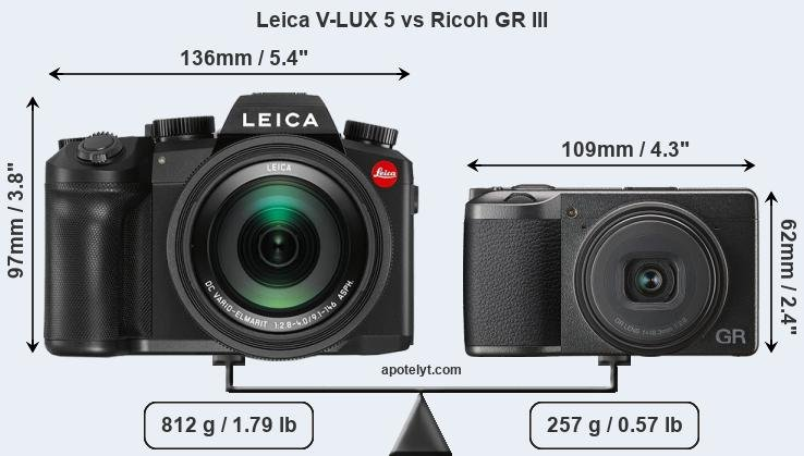 Size Leica V-LUX 5 vs Ricoh GR III
