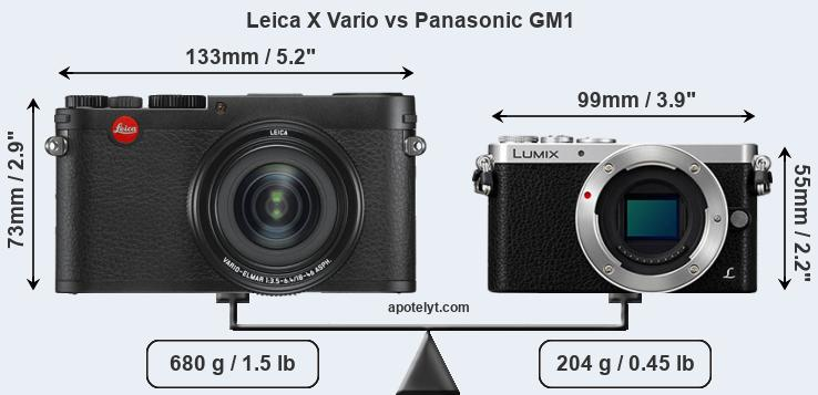 Size Leica X Vario vs Panasonic GM1