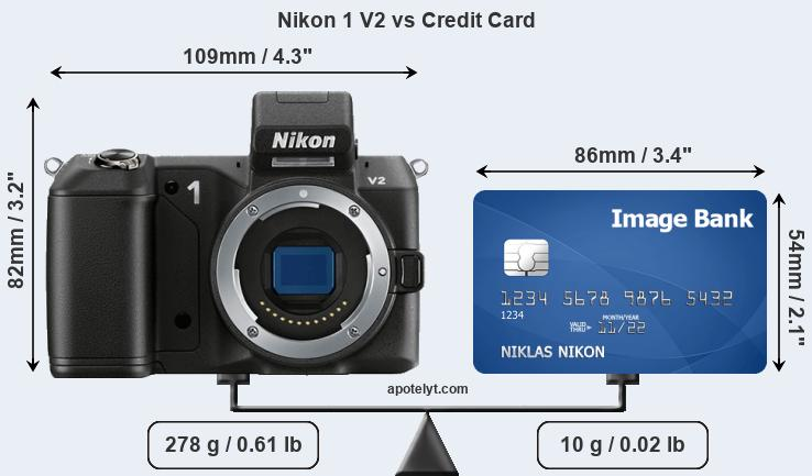 Nikon 1 V2 vs credit card front