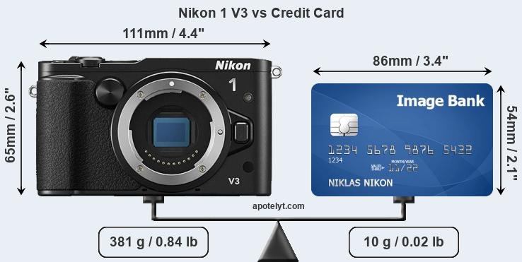 Nikon 1 V3 vs credit card front