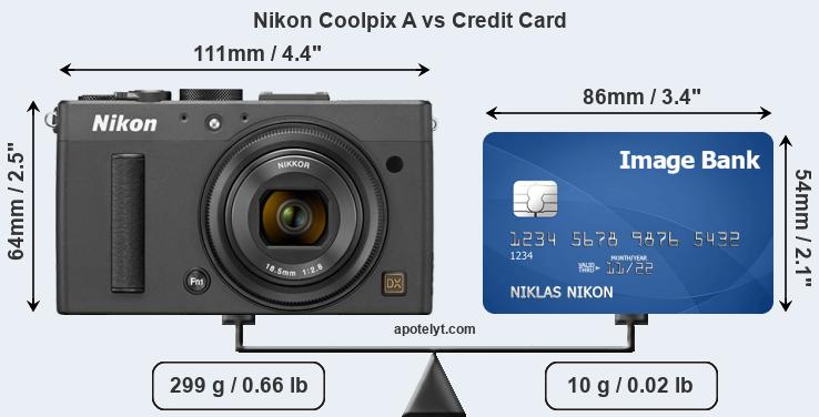 Nikon Coolpix A vs credit card front