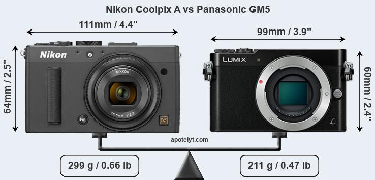 Size Nikon Coolpix A vs Panasonic GM5