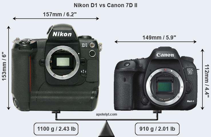 Compare Nikon D1 and Canon 7D II