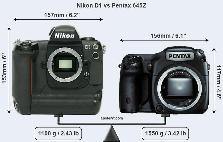 Compare Nikon D1 and Pentax 645Z