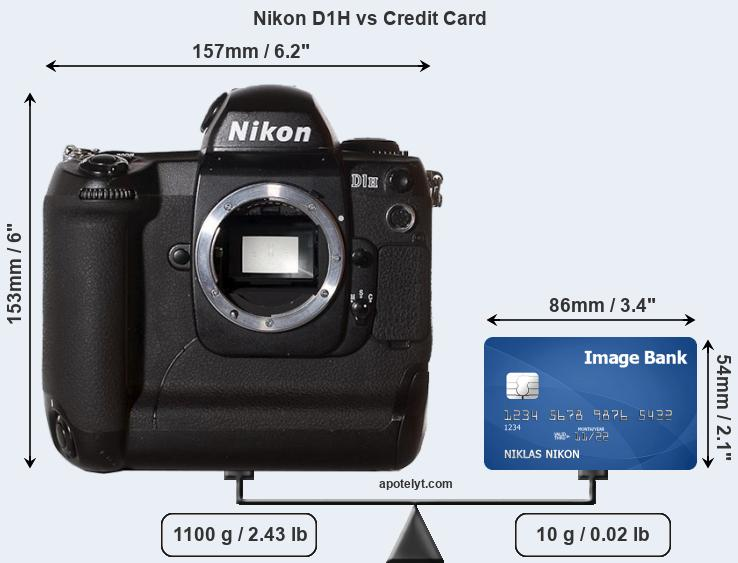 Nikon D1H vs credit card front