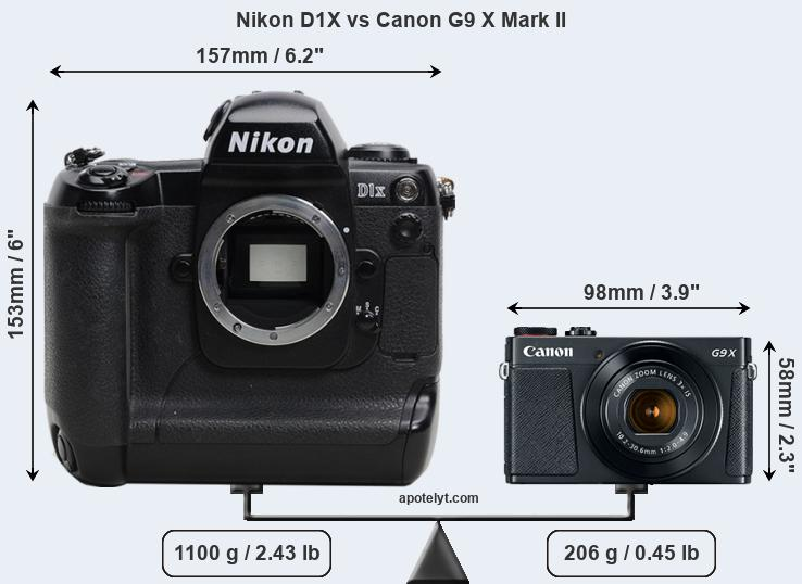 Compare Nikon D1X vs Canon G9 X Mark II