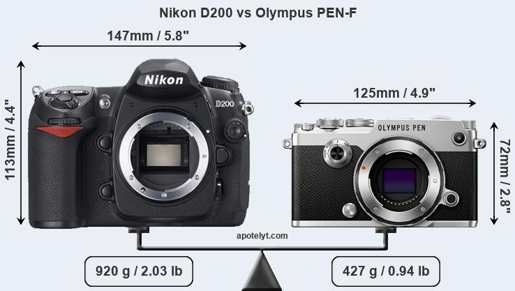 Compare Nikon D200 vs Olympus PEN-F