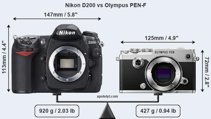 Compare Nikon D200 and Olympus PEN-F