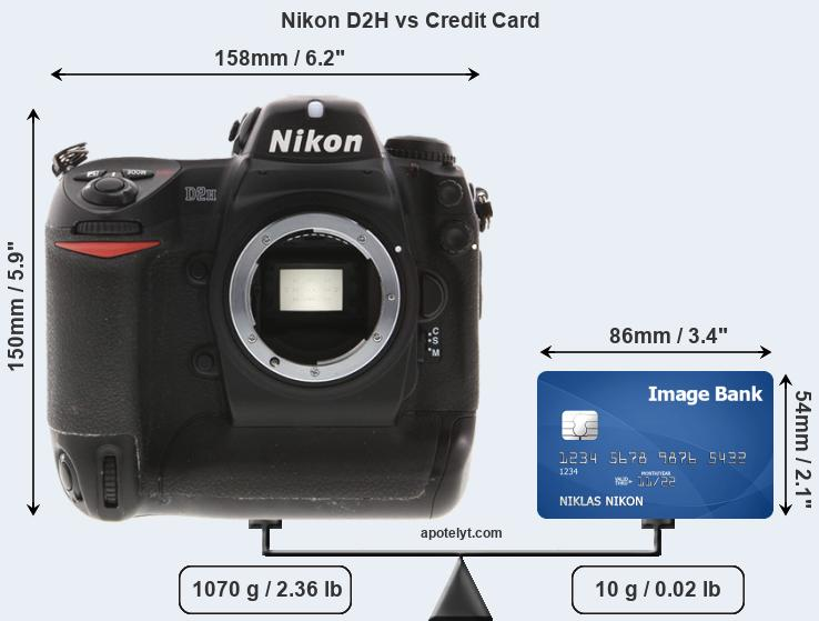 Nikon D2H vs credit card front