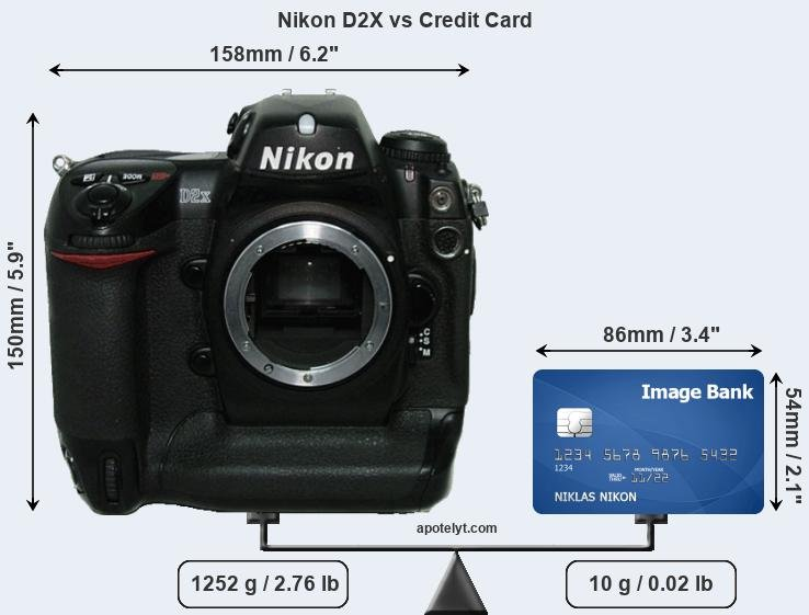 Nikon D2X vs credit card front