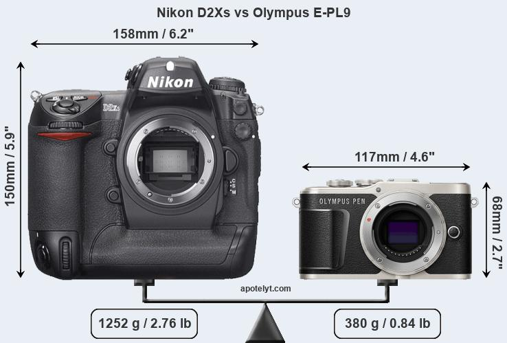 Gadget Place Nikon Lens Adapter for Olympus PEN E-PL8 PEN-F
