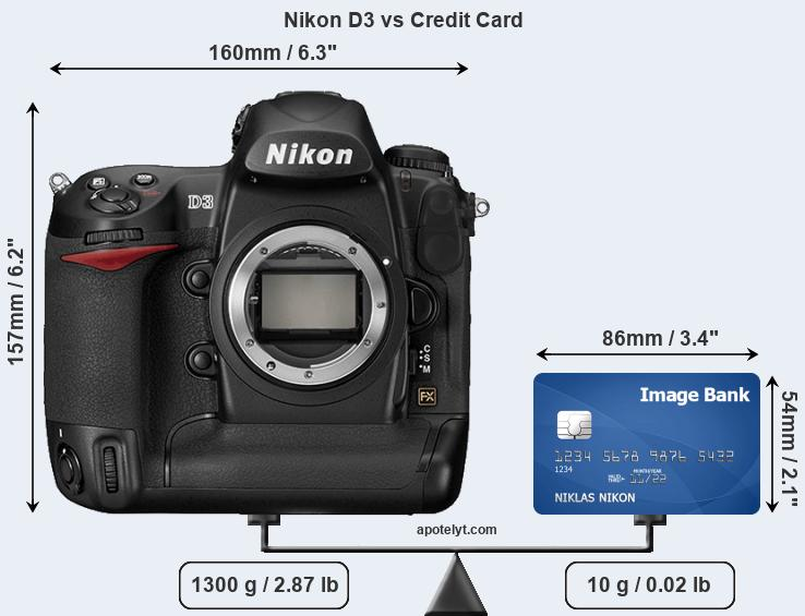 Nikon D3 vs credit card front