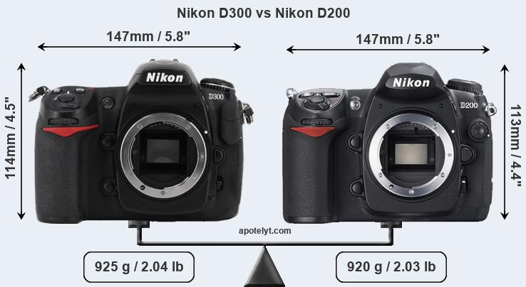 Nikon D300 and Nikon D200 sensor measures