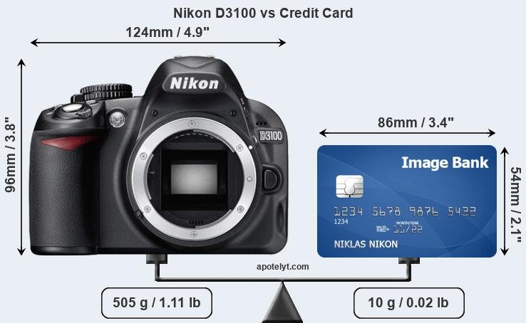 Nikon D3100 vs credit card front