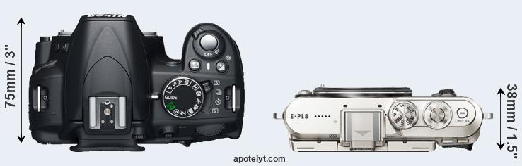 Nikon D3100 vs Olympus E-PL8 Comparison Review
