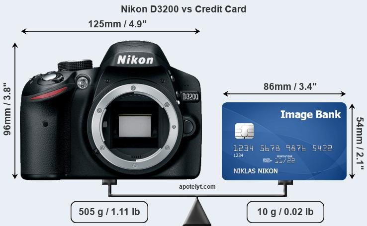 Nikon D3200 vs credit card front