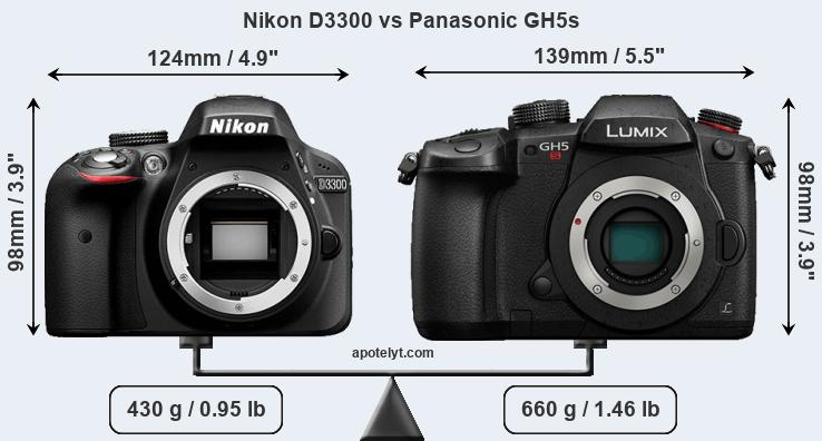 Compare Nikon D3300 and Panasonic GH5s