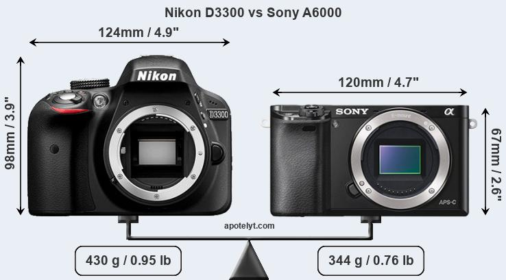 Compare Nikon D3300 vs Sony A6000